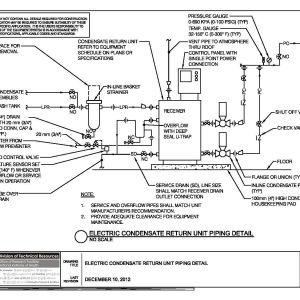 Everbilt Sprinkler Pump Wiring Diagram - Everbilt Sprinkler Pump Wiring Diagram Elegant Outstanding Condensate Pump Wiring Diagram Ensign Electrical 3f