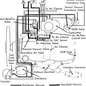 Everbilt Sprinkler Pump Wiring Diagram - Funky Sprinkler System Wiring Diagram Sketch Best for Everbilt Sprinkler Pump Wiring Diagram Image 10j
