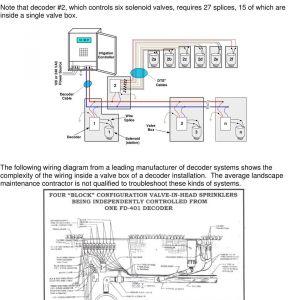 Everbilt Sprinkler Pump Wiring Diagram - Funky Sprinkler System Wiring Diagram Sketch Best for Everbilt Sprinkler Pump Wiring Diagram Image 5t