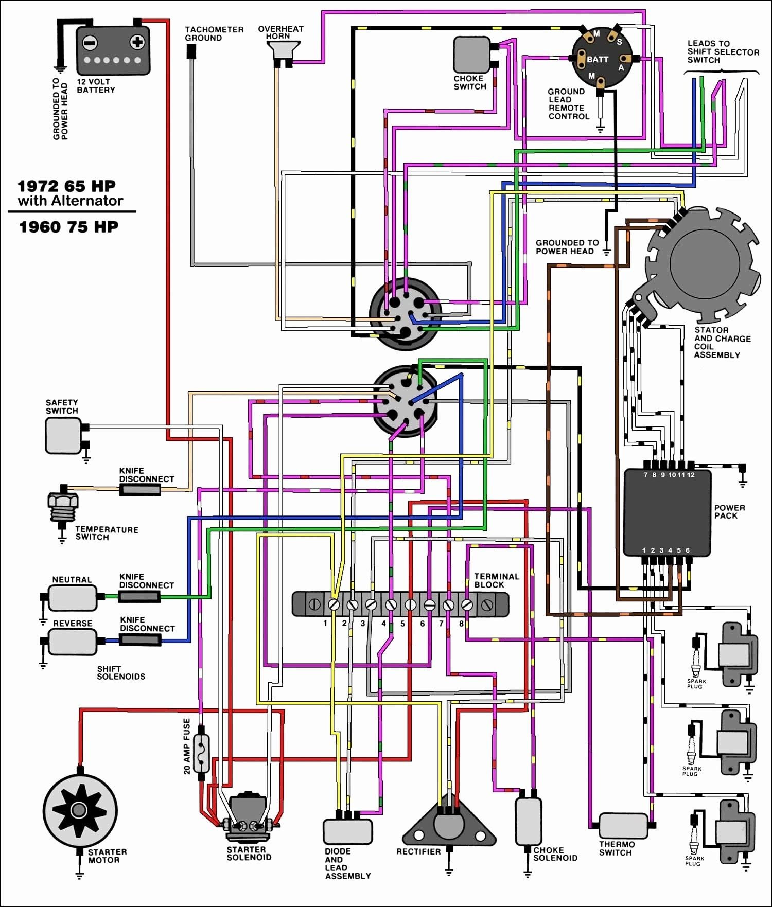 Diagram Evinrude Ignition Switch Wiring Diagram