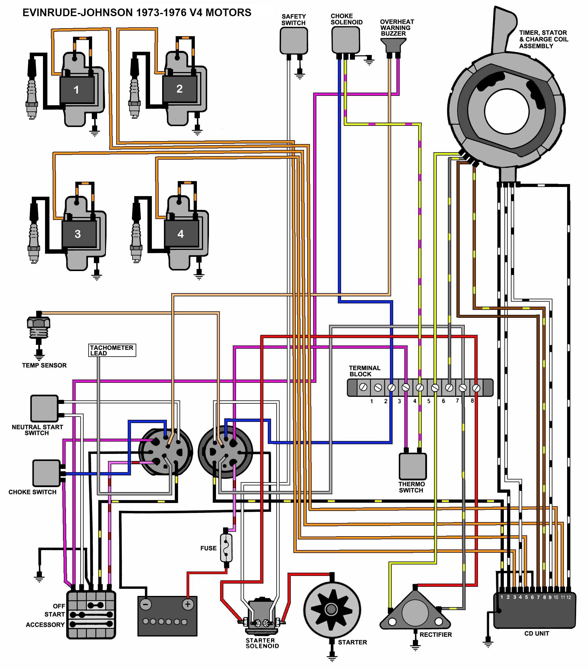 Evinrude Wiring Diagram Outboards - Evinrude Outboard Wiring Diagram New Evinrude Johnson Outboard Rh Lambdarepos org 4l