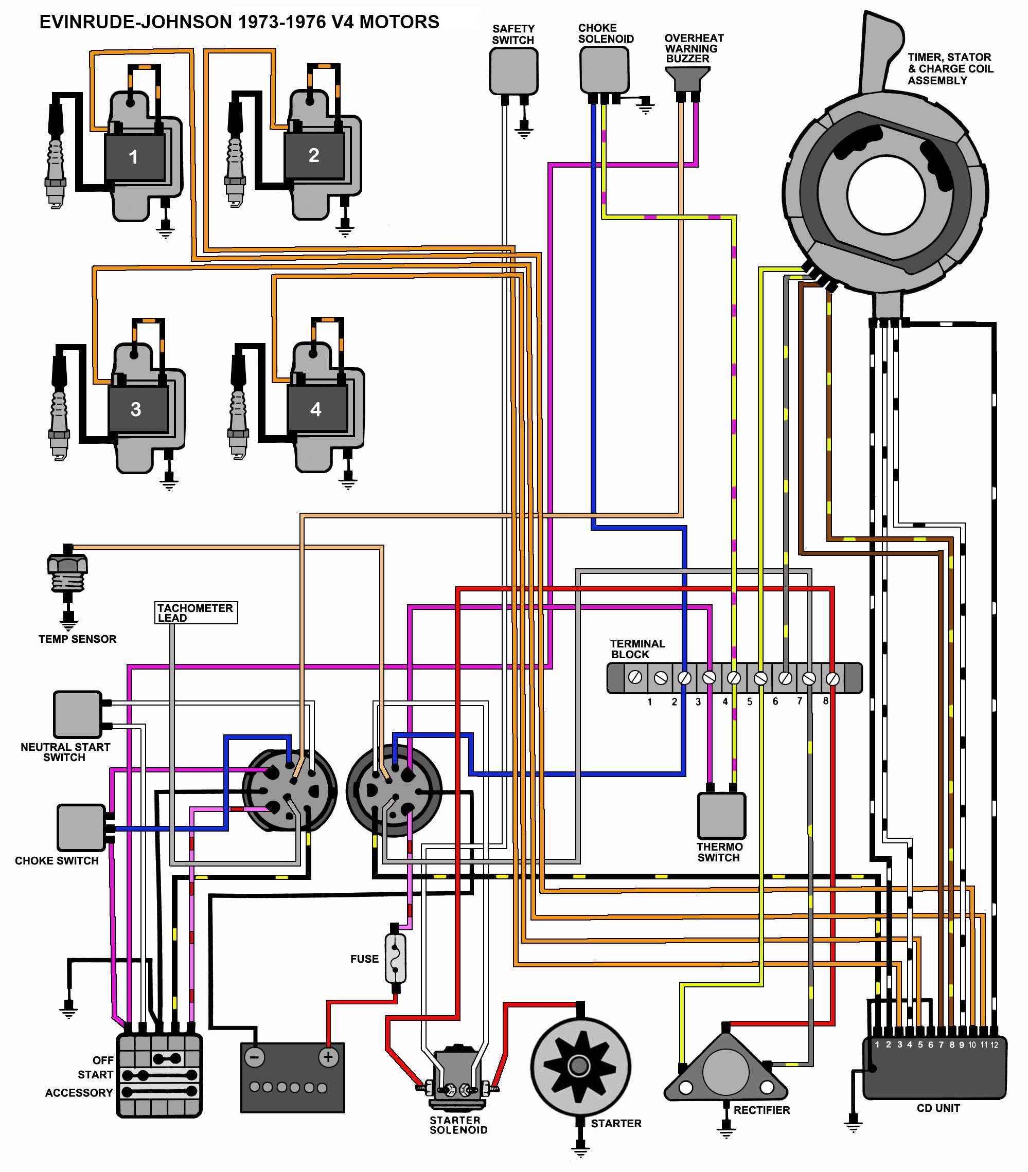 evinrude wiring harness diagram Download-evinrude outboard wiring diagram new evinrude johnson outboard rh lambdarepos org 17-l