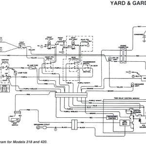 Exmark Lazer Z Wiring Schematic - Pto Switch Wiring Diagram Fresh Diagram John Deere Ignition Switch Diagram Wiring Motor M 3r