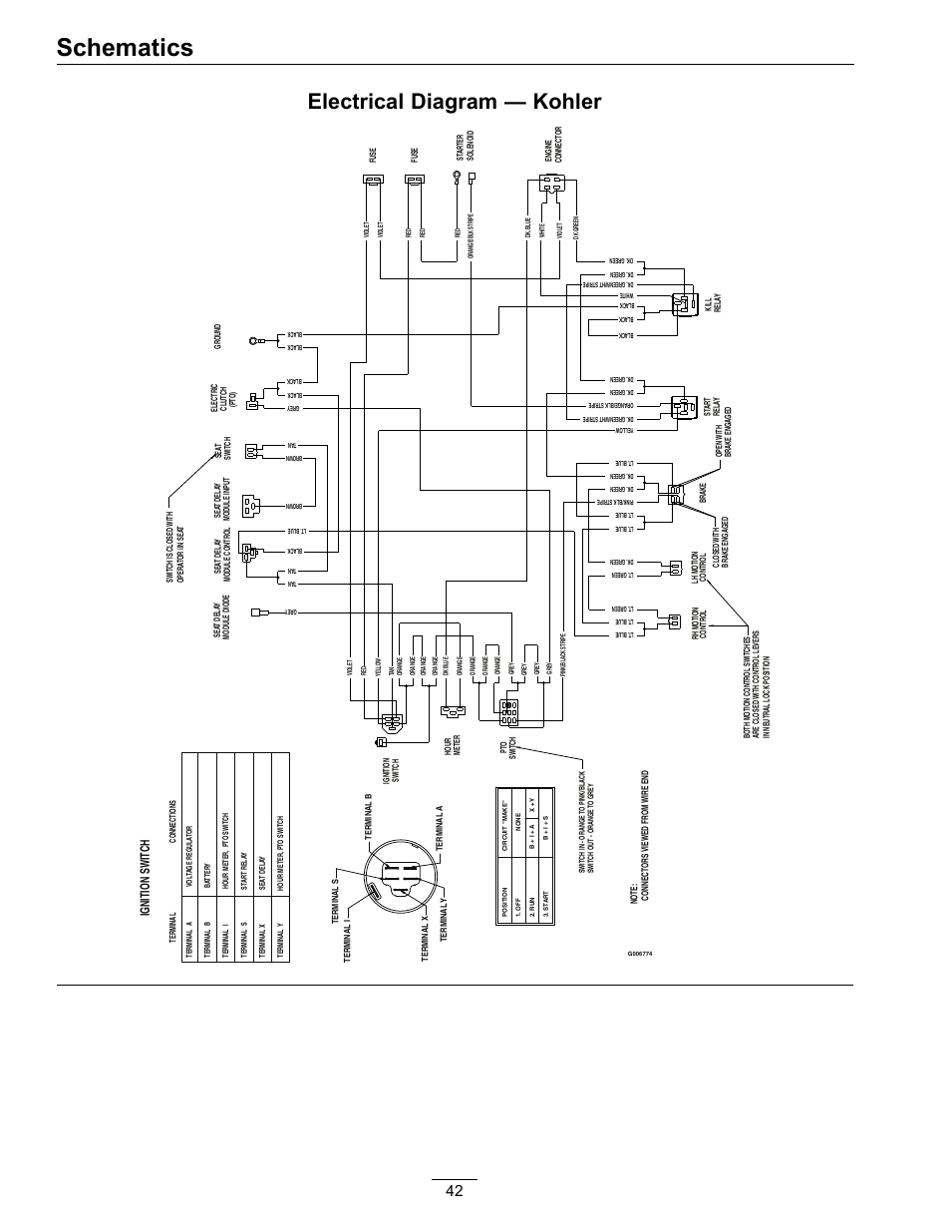 exmark lazer z wiring schematic | free wiring diagram 1963 impala engine wiring diagram free download