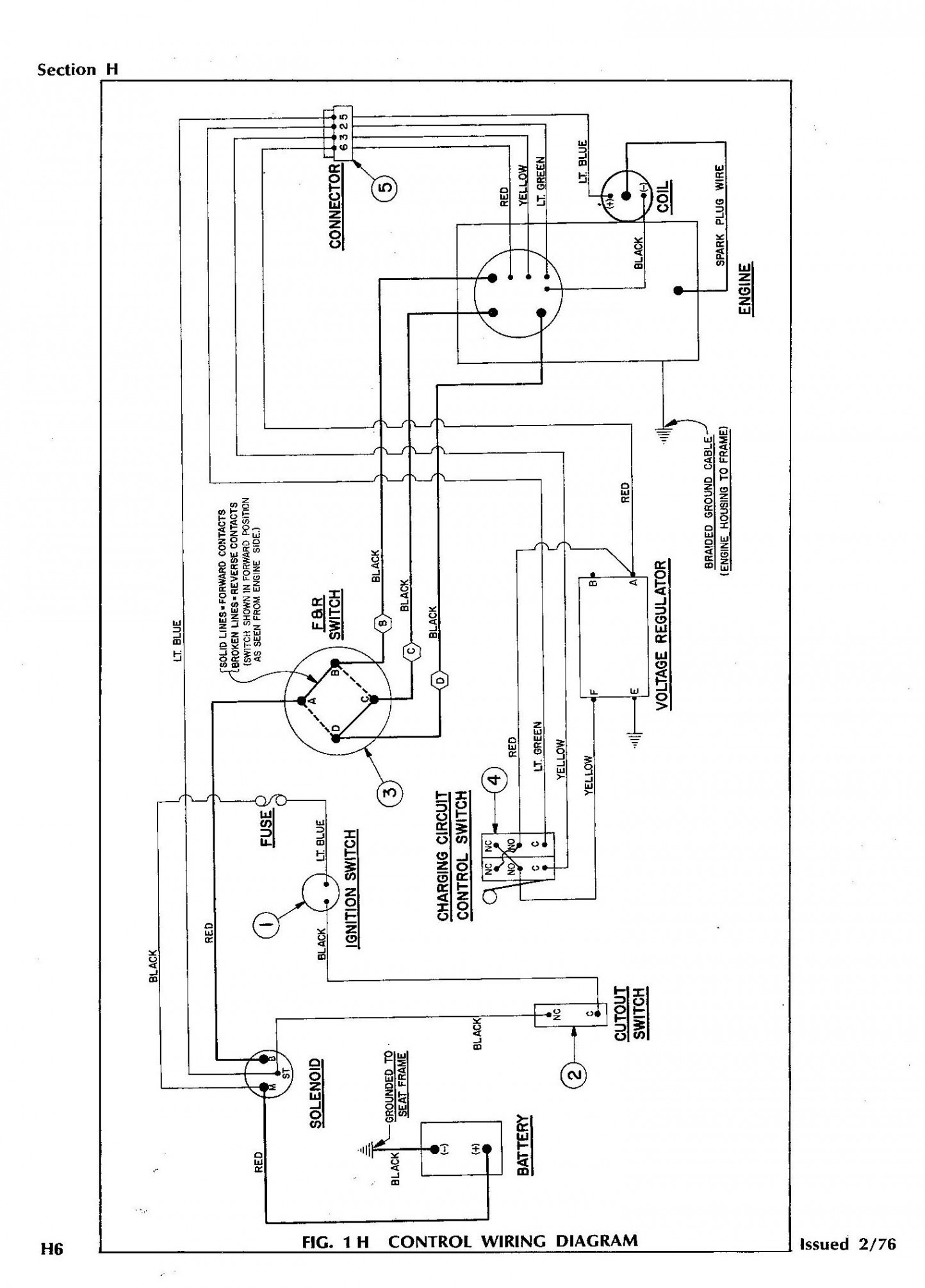 1996 Ezgo Gas Wiring Diagram - Wiring Diagrams Online Gas Golf Cart Wiring Diagram on