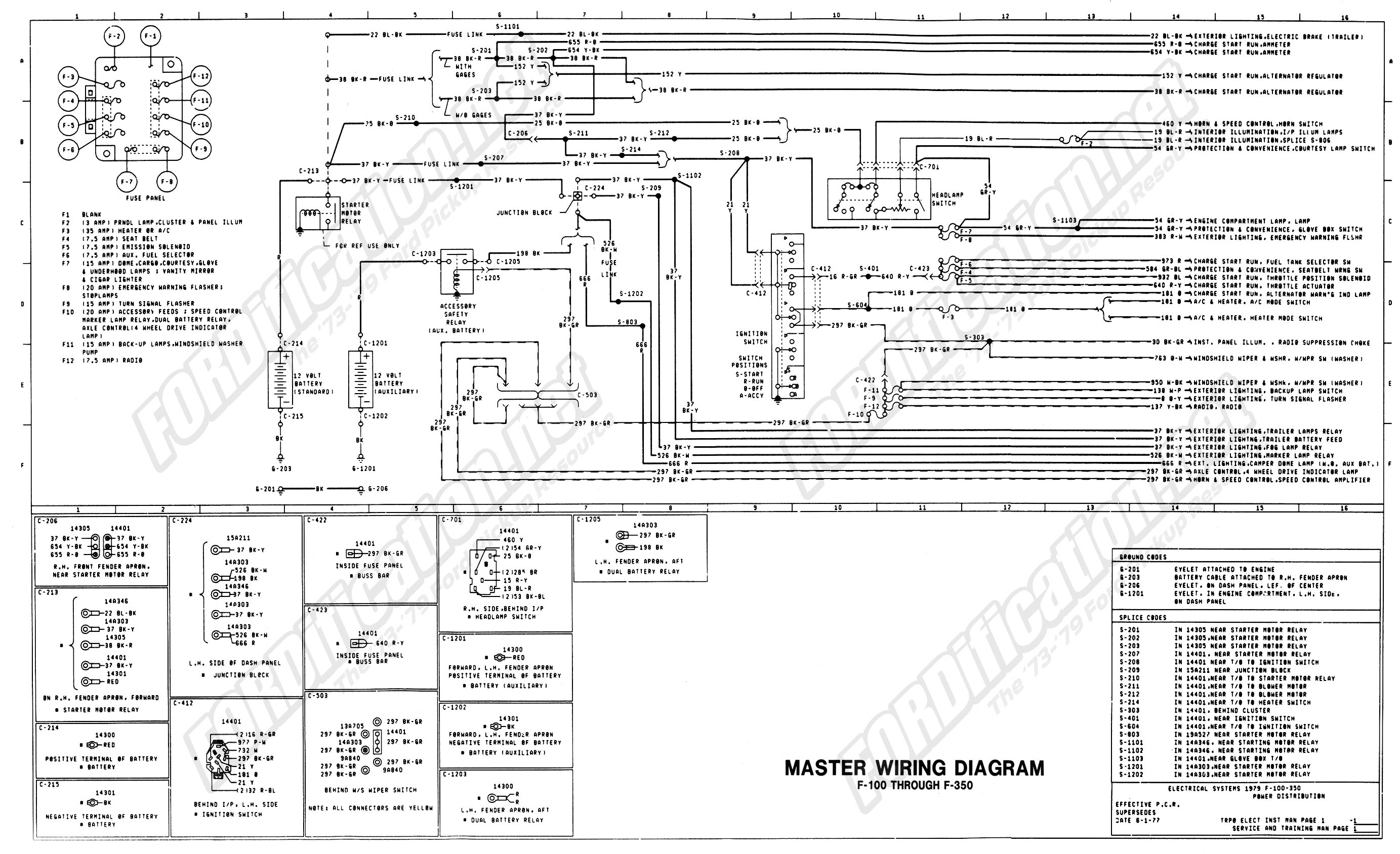 f250 wiring diagram Download-1973 1979 ford Truck Wiring Diagrams & Schematics fordification 1991 E4od Od button Wiring ford 5-b