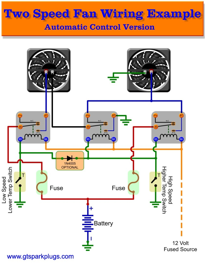 fan control wiring diagram Download-Beautiful Electric Fan Relay Wiring Diagram 86 Crutchfield With And For 4-j