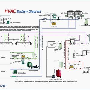 Fasco Blower Motor Wiring Diagram - Hvac Fan Wiring Diagram New Wiring Diagram for Fasco Blower Motor Best Hvac Blower Motor Wiring 9k