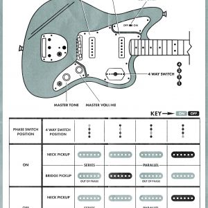 Fender Jaguar Wiring Schematic - Jaguar Diagram Inline1 17q