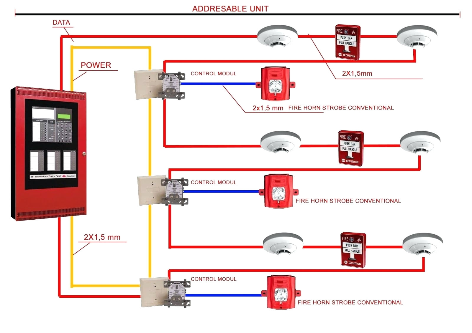 Simple Alarm Control Panel Wiring Diagrams