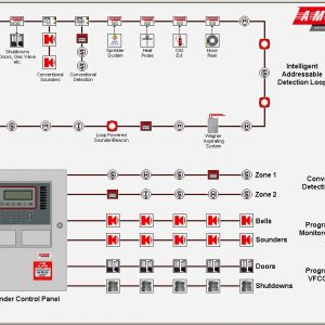 Fire Alarm Control Panel Wiring Diagram - Smoke Detector Wiring Diagram Pdf Jacuzzi In Fire Alarm within Best Inside Pull Station 5 10q