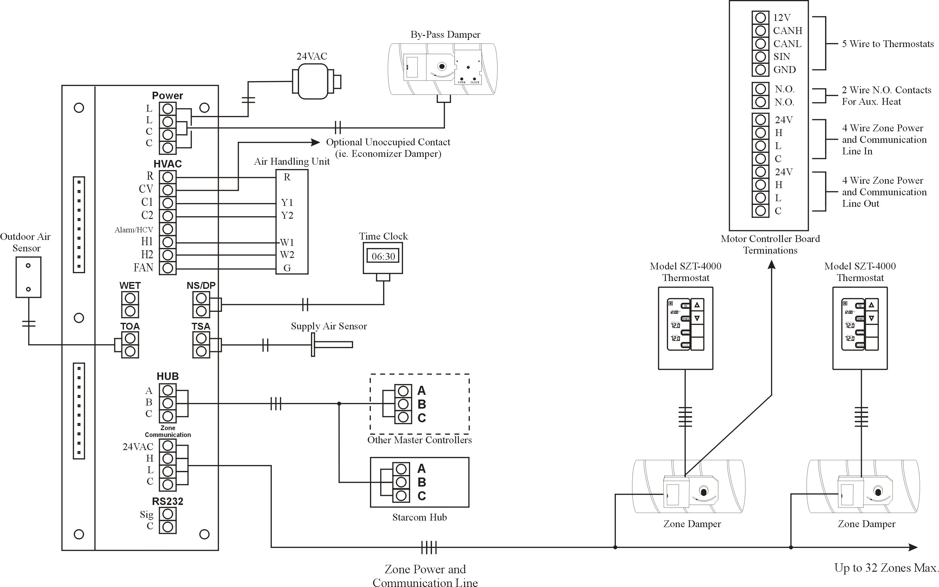 fire alarm control panel wiring diagram Download-Wiring Diagram for A Fire Alarm System Inspirationa Wiring Diagram for Heating System New Fire Alarm 19-n