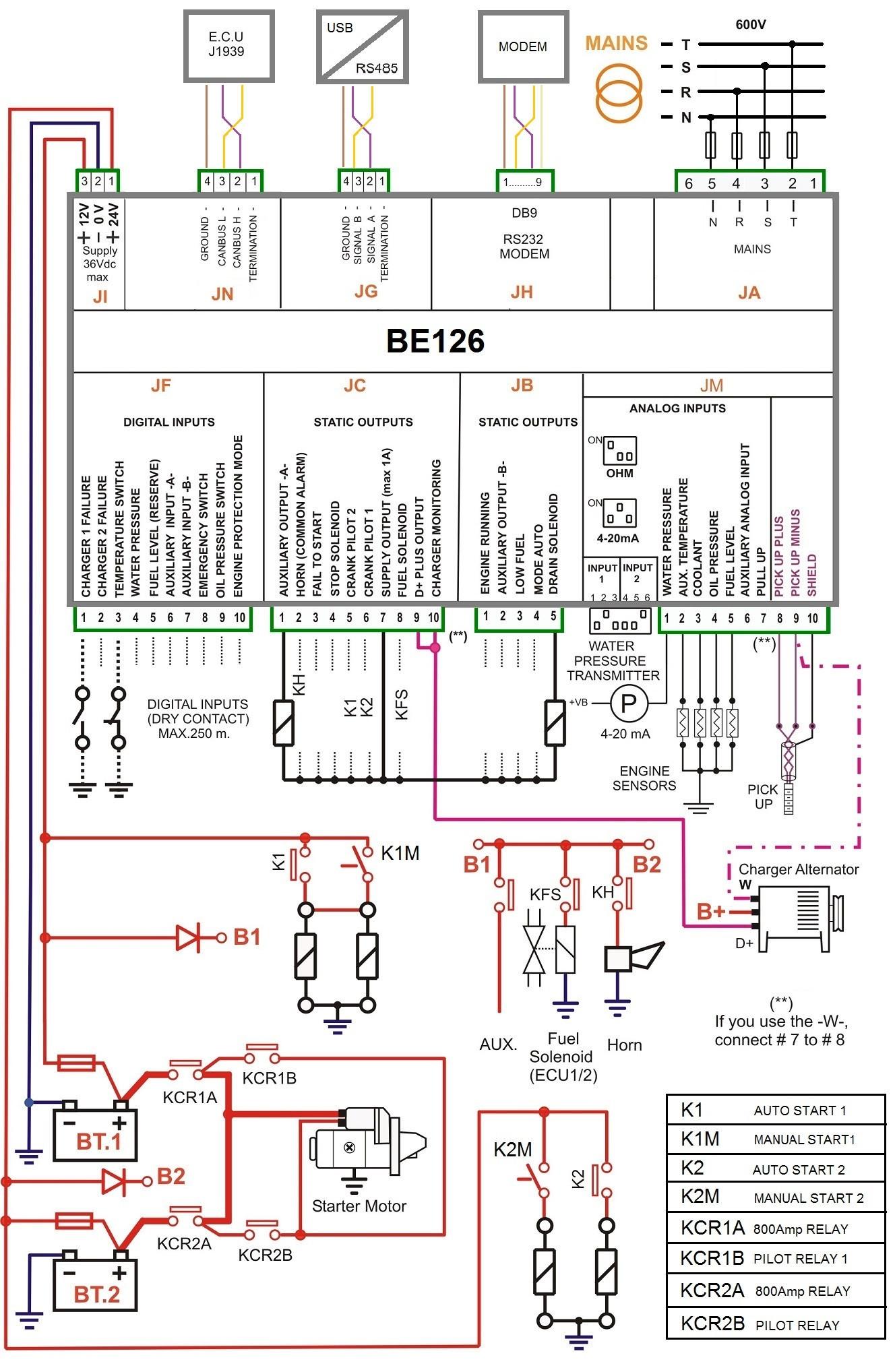 Fire Alarm Control Panel Wiring Diagram
