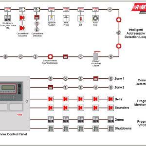 Fire Alarm Flow Switch Wiring Diagram - Wiring Diagram Circuit Of Addressable Fire Alarm System Stuning Rh Releaseganji Net Semi Addressable Fire Alarm System Wiring Diagram Wiring Diagram Fire 17f