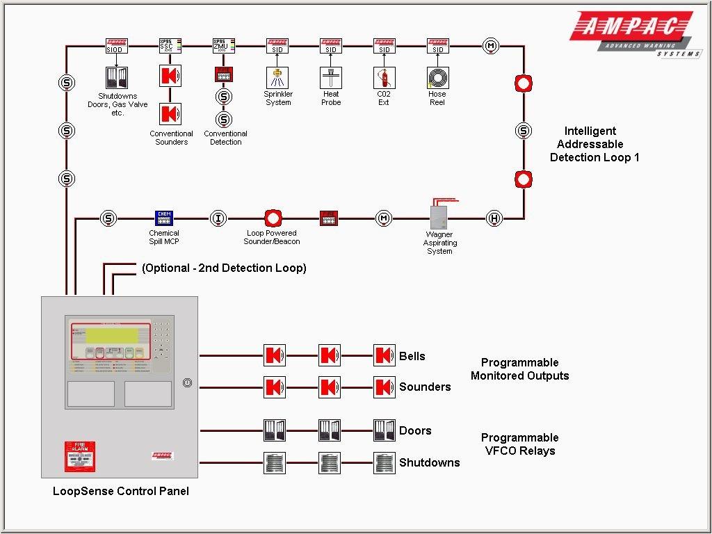 Fire Alarm Horn Strobe Wiring Diagram