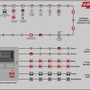Fire Alarm Installation Wiring Diagram - New Addressable Fire Alarm Wiring Diagram Smoke Detector Webtor Me Pull 16n