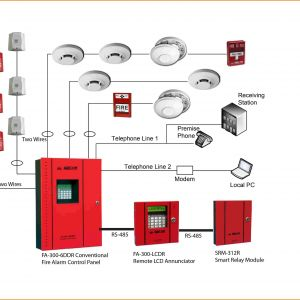 Fire Alarm Installation Wiring Diagram - Wiring Diagram for A Simple Fire Alarm System Best Amazing Incredible 3s