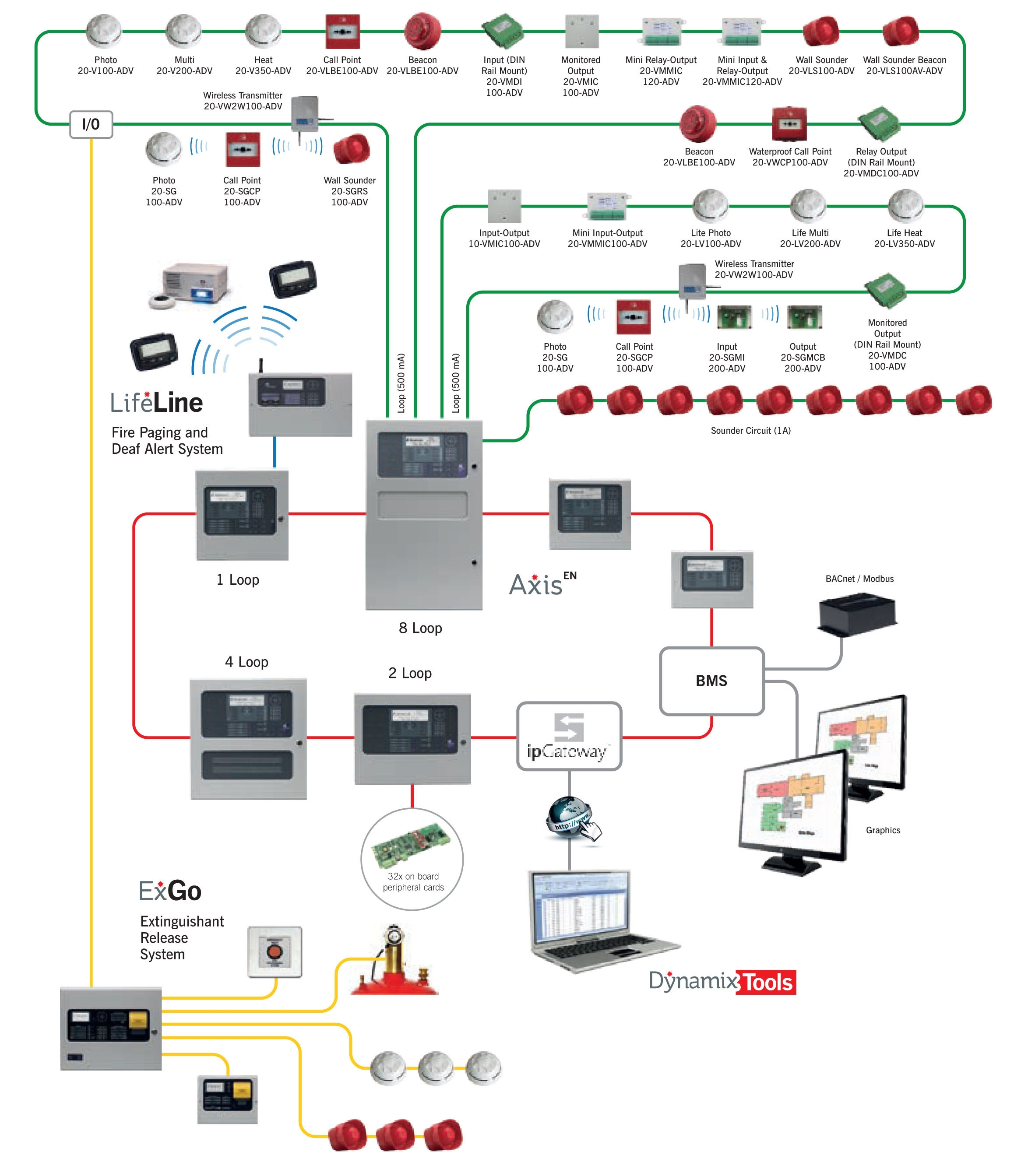 fire alarm pull station wiring diagram - fire alarm system control module wiring  diagram new class