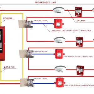 Fire Alarm Pull Station Wiring Diagram - Fire Alarm Wiring Diagram Diagrams Striking Schematic Daigram with 5t