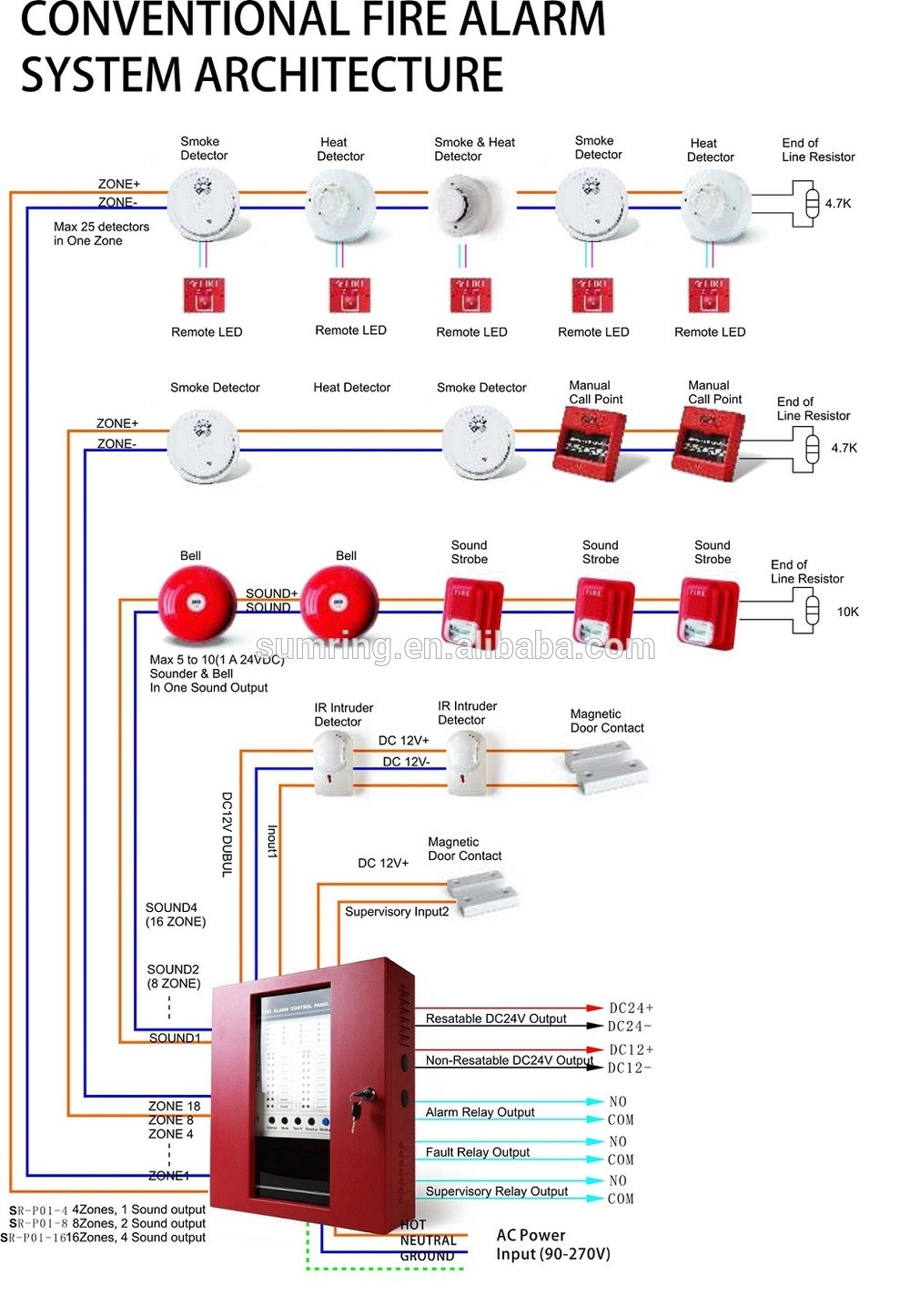 fire alarm pull station wiring diagram Collection-wiring diagram of manual call point save addressable fire alarm best rh releaseganji net edwards fire alarm pull station wiring diagram Ladder Diagrams 6-k