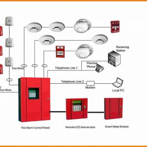 Fire Alarm Wiring Diagram - Fire Alarm Pull Station Wiring Diagram Pdf Coachedby Me with 13e