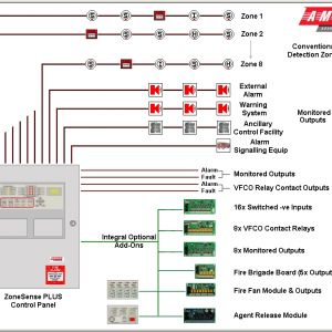 Fire Alarm Wiring Diagram - Fire Alarm Wiring Diagram Schematic Collection Gst Conventional Smoke Detector Wiring Diagram 2 G Download Wiring Diagram Sheets Detail Name Fire Alarm 12k