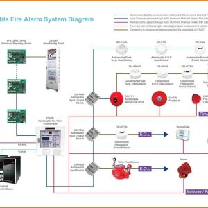 Fire Alarm Wiring Diagram Pdf - Fire Alarm Wiring Diagram Schematic Fire Alarm Wiring Diagram to Her with System Exceptional Simple 20a
