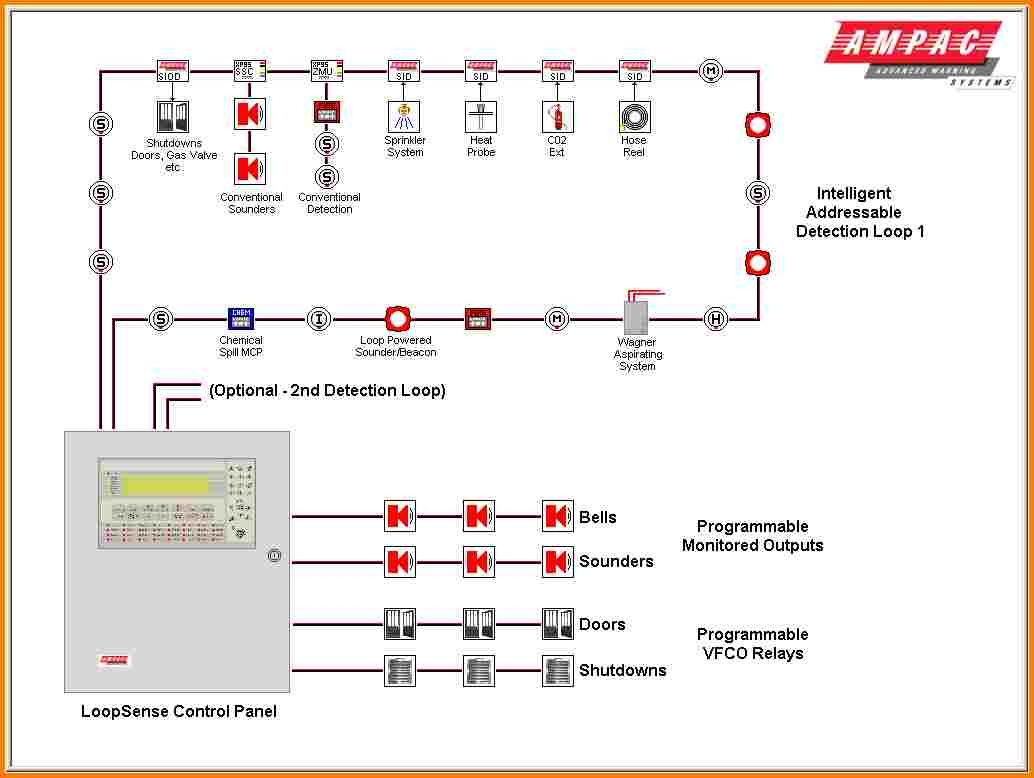 Fire Alarm Wiring Diagram Pdf