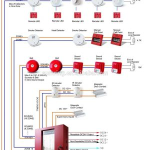 Fire Alarm Wiring Diagram Pdf - Wiring Diagram Fire Alarm System and Pdf Teamninjaz Me Fair Pull 4j