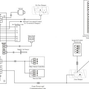 Fire Alarm Wiring Diagram Pdf - Wiring Diagram Security Alarm New Fire Alarm Wiring Diagram Pdf Health Shop 5f