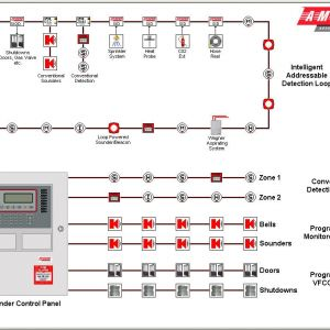 Fire Alarm Wiring Diagram Schematic - Addressable Fire Alarm Wiring Diagram Fitfathers Me Lovely Schematic 17b