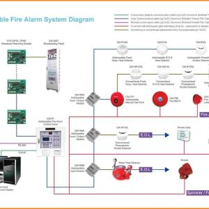 Fire Alarm Wiring Diagram Schematic - Fire Alarm Wiring Diagram to Her with System Exceptional Simple Diagrams 10r