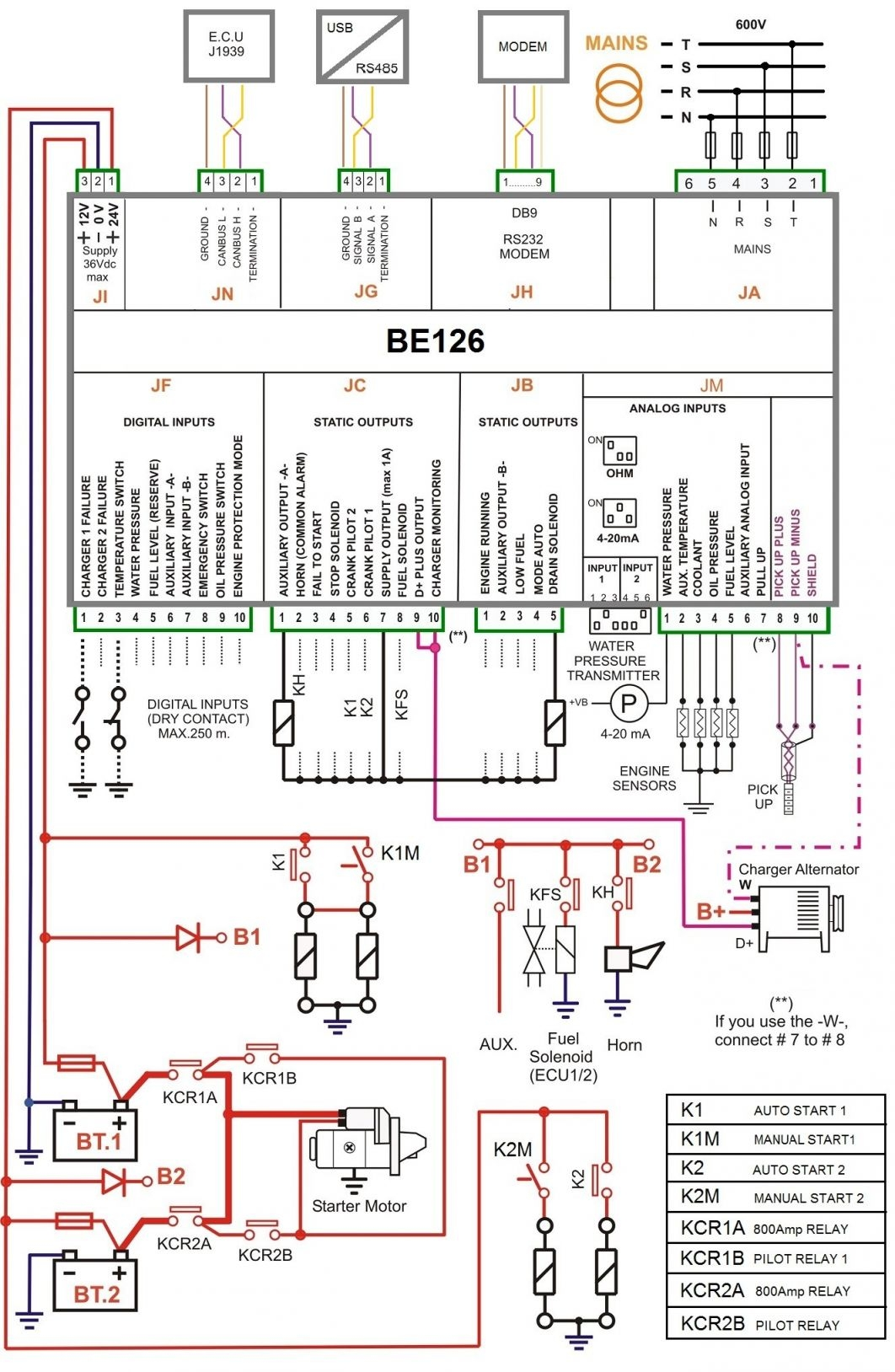 Fire Pump Controller Wiring Diagram