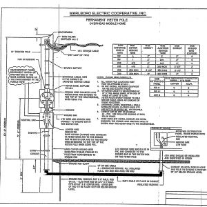 Fleetwood Motorhome Wiring Diagram - Bounder Motorhome Wiring Diagram Best Fleetwood Motorhome Wiring Rh Gidn Co 1990 Fleetwood southwind Wiring Diagram 1991 Fleetwood Bounder Wiring Diagram 17j