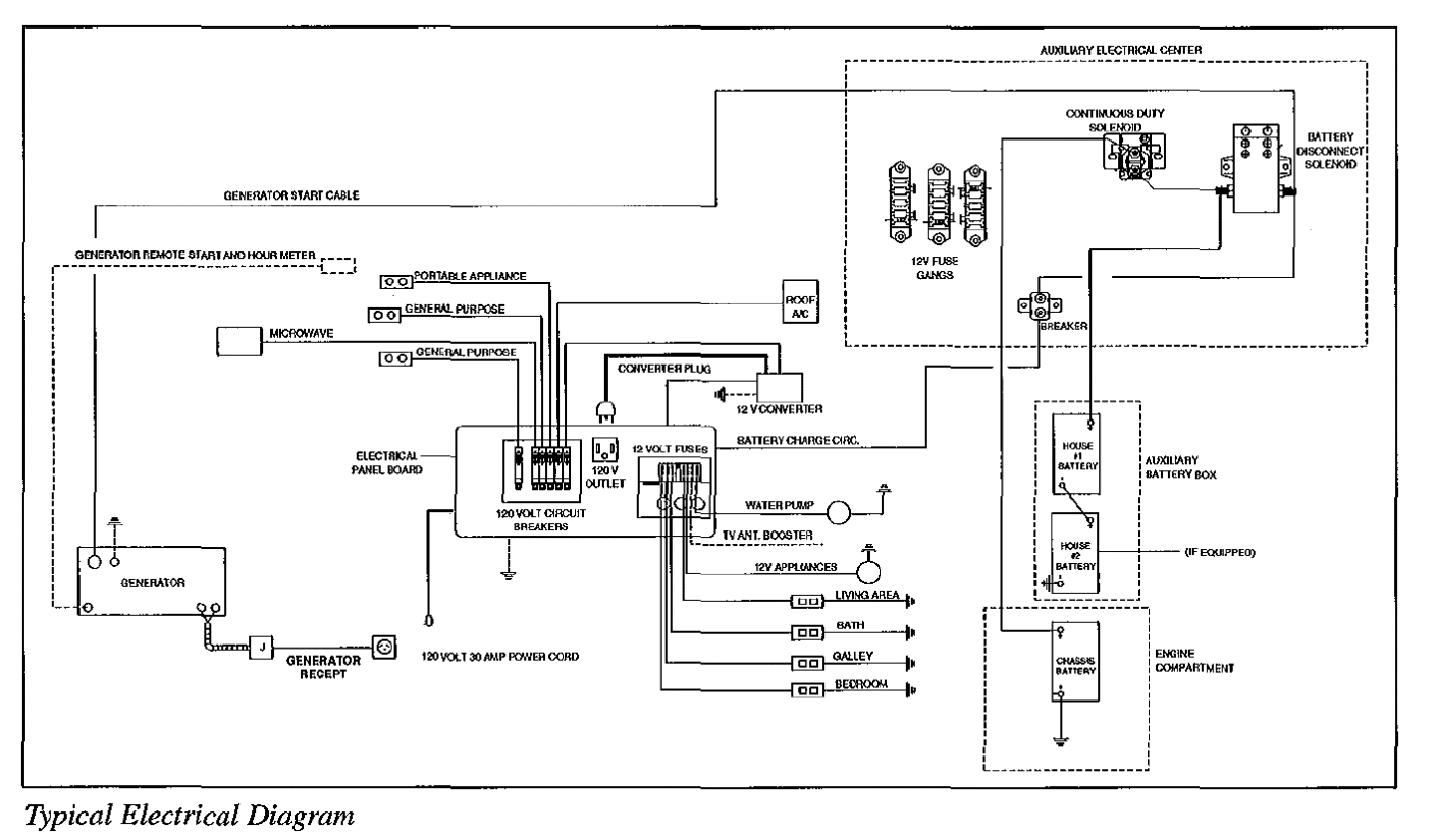 fleetwood rv wiring diagram Collection-Fleetwood Tioga Wiring Diagram Electrical Drawing Wiring Diagram • 1-l