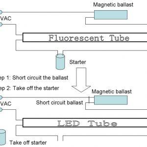 Fluorescent Ballast Wiring Diagram - Led Fluorescent Tube Replacement Wiring Diagram Convert Fluorescent to Led Wiring Diagram Best Fluorescent Light 17g
