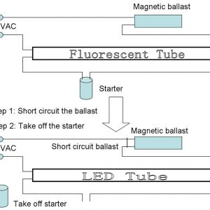 Fluorescent Ballast Wiring Schematic - Led Fluorescent Tube Replacement Wiring Diagram Convert Fluorescent to Led Wiring Diagram Best Fluorescent Light 11e