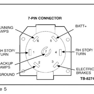 Ford 7 Pin Trailer Wiring Diagram - ford F250 Trailer Wiring Diagram Gimnazijabp Me Throughout 0 11p