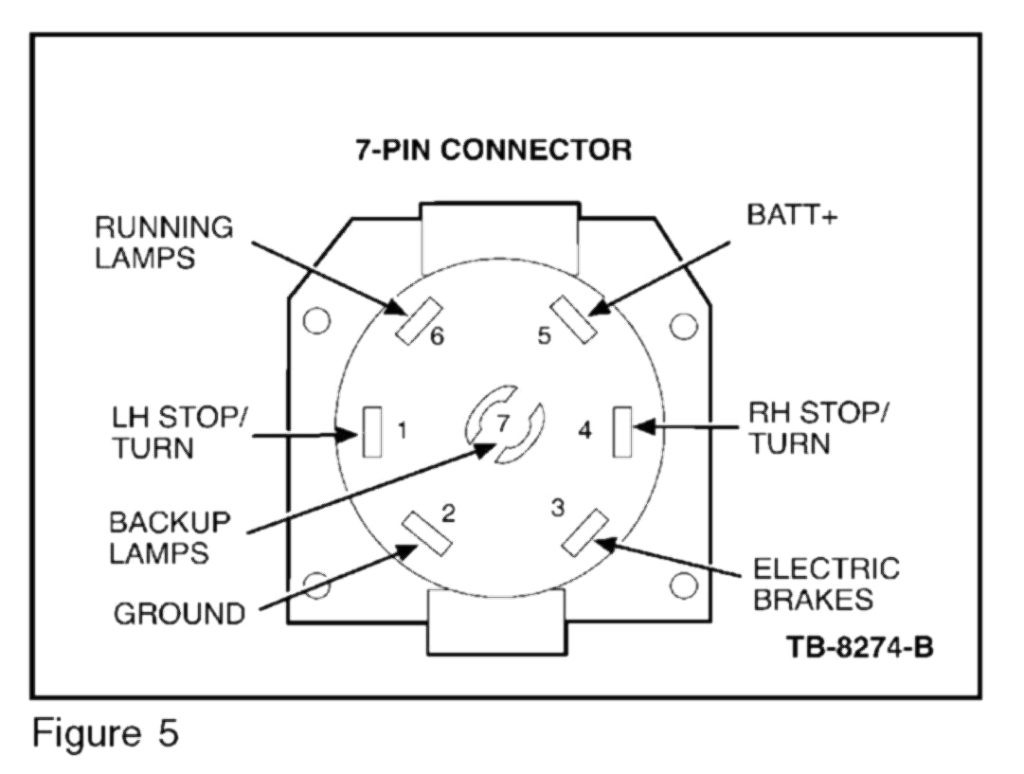 7 Pin Wiring Diagram
