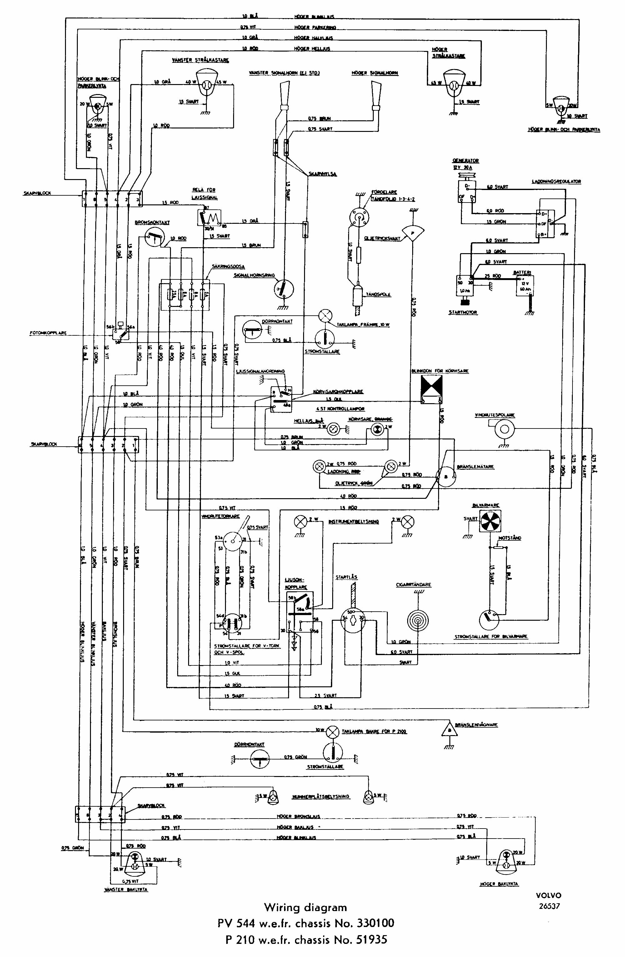 ford edge wiring diagram