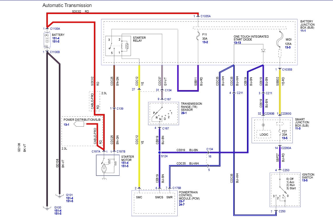 Miraculous Ford Escape Wiring Diagram Free Wiring Diagram Wiring 101 Tzicihahutechinfo