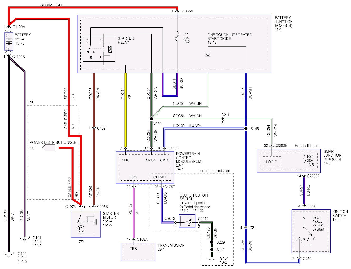 2012 Ford Focu Starter Wiring Diagram