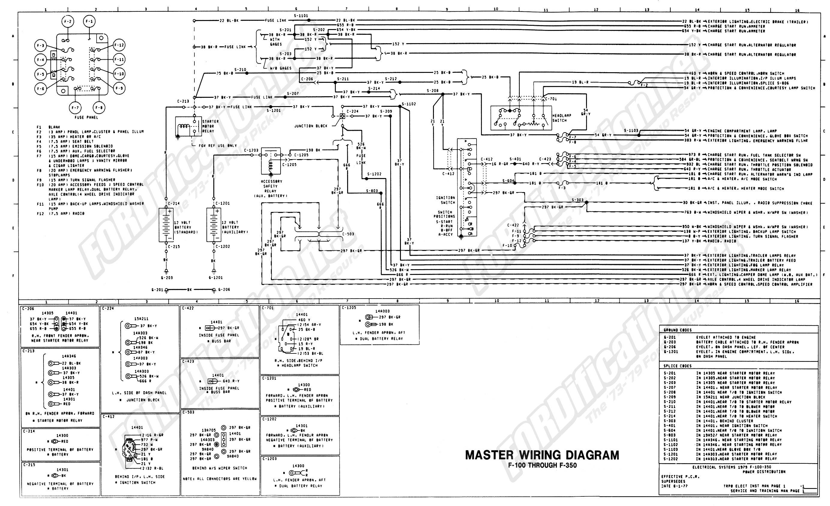 Ford F150 Wiring Harness Diagram | Free Wiring Diagram