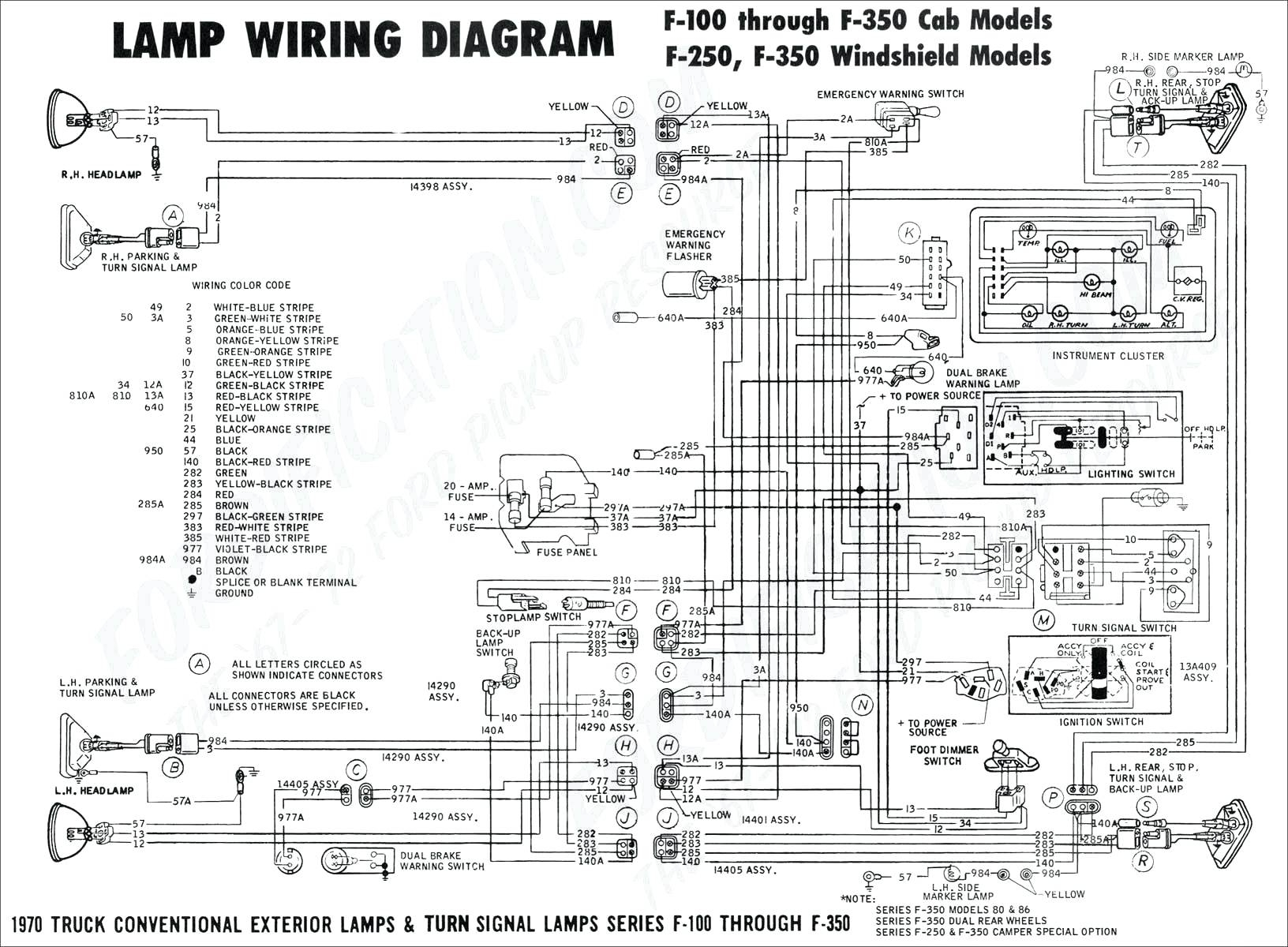 ford f250 starter solenoid wiring diagram Collection-1996 f150 trailer wiring diagram anything wiring diagrams u2022 rh johnparkinson me 96 F150 Wiring Diagram 10-s