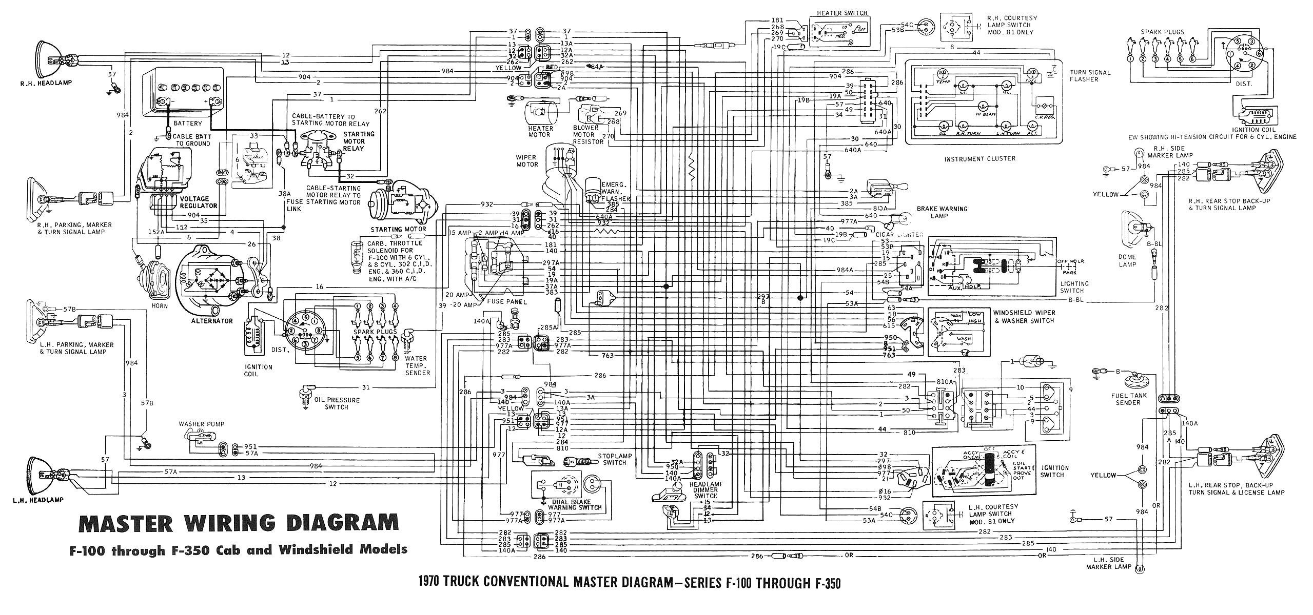 1973 Ford F250 Wiring Diagram Online  U2013 Wires  U0026 Decors