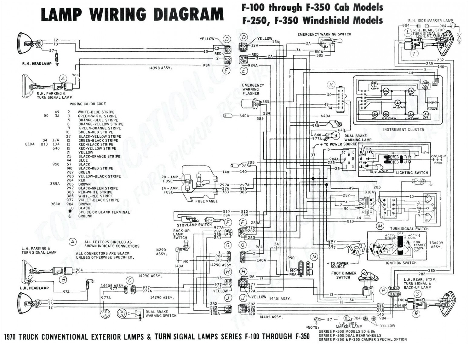 ford f53 motorhome chassis wiring diagram Download-2000 Ford F150 Fuse Diagram – 1999 Ford F53 Motorhome Class A Chassis Wiring Diagram Manual 10-o