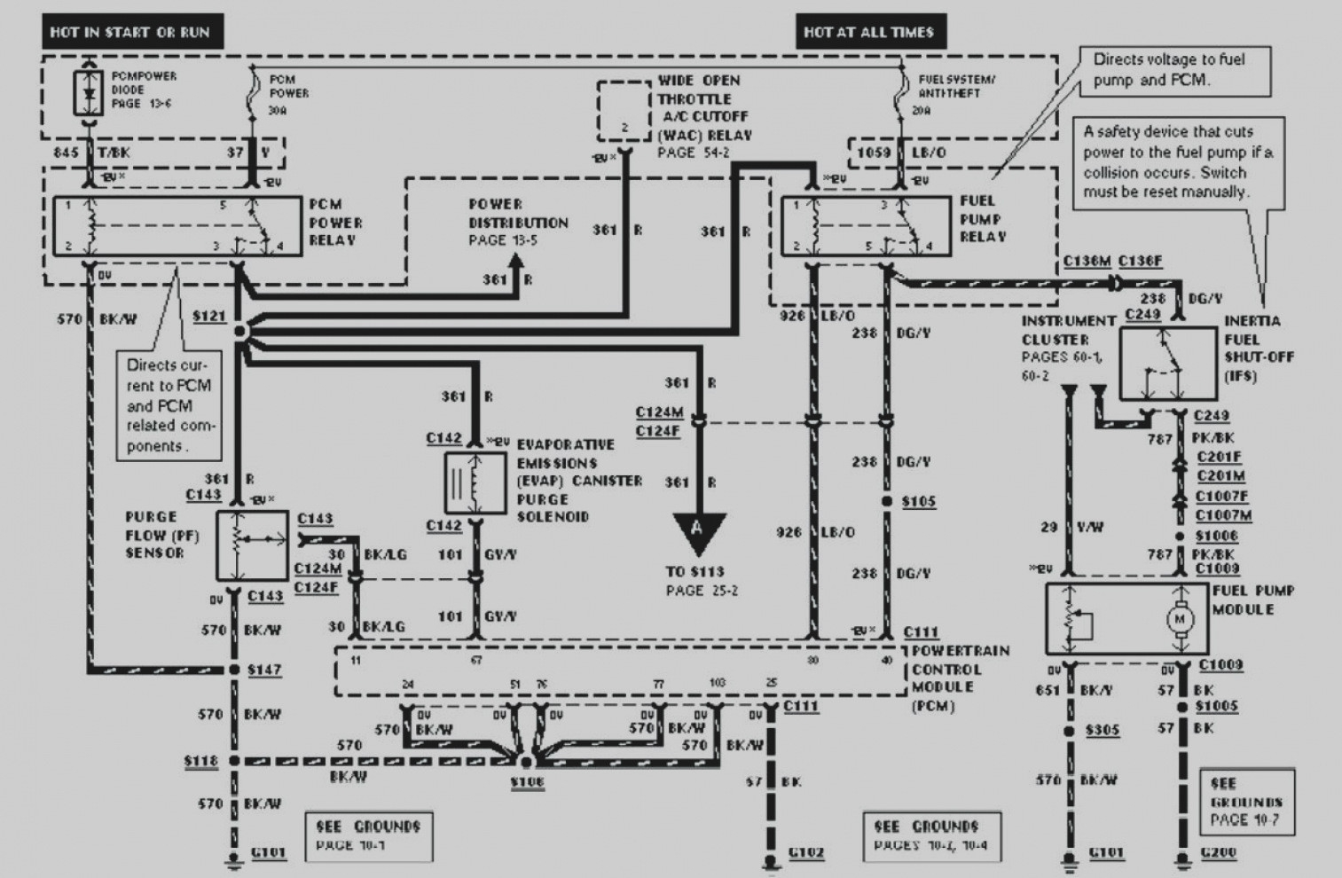 Winnebago Motorhomes Wiring Diagrams