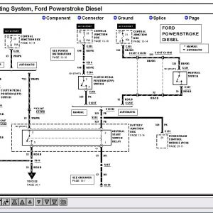 Ford F650 Wiring Diagram - 2003 ford F650 Fuse Box Diagram Luxury Wiring Diagrams ford Trucks Wiring Diagram ford F150 Trailer 9h