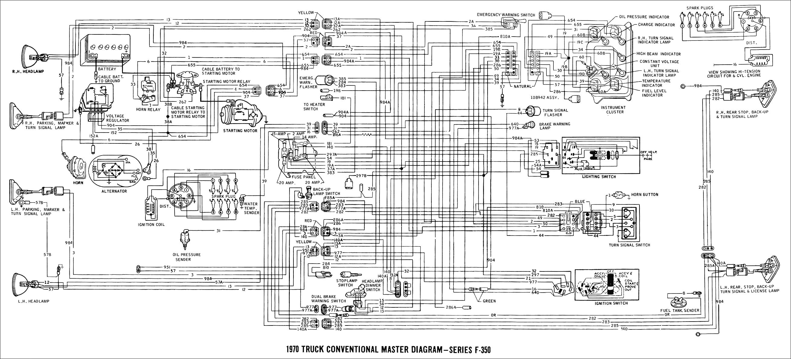 Ford Ranger Wiring Diagram | Free Wiring Diagram