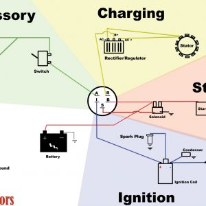 Ford Tractor Ignition Switch Wiring Diagram - Tractor Ignition Switch Wiring Diagram Collection ford Tractor Ignition Switch Wiring Diagram Awesome Basic Wiring 11g
